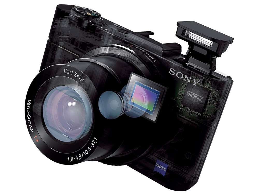 Sony Rx100m2 Image