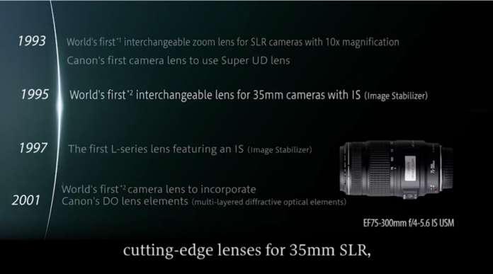 Canon Technologie Fototvhu