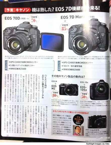 Japan%20magazin Dslr%202013ra